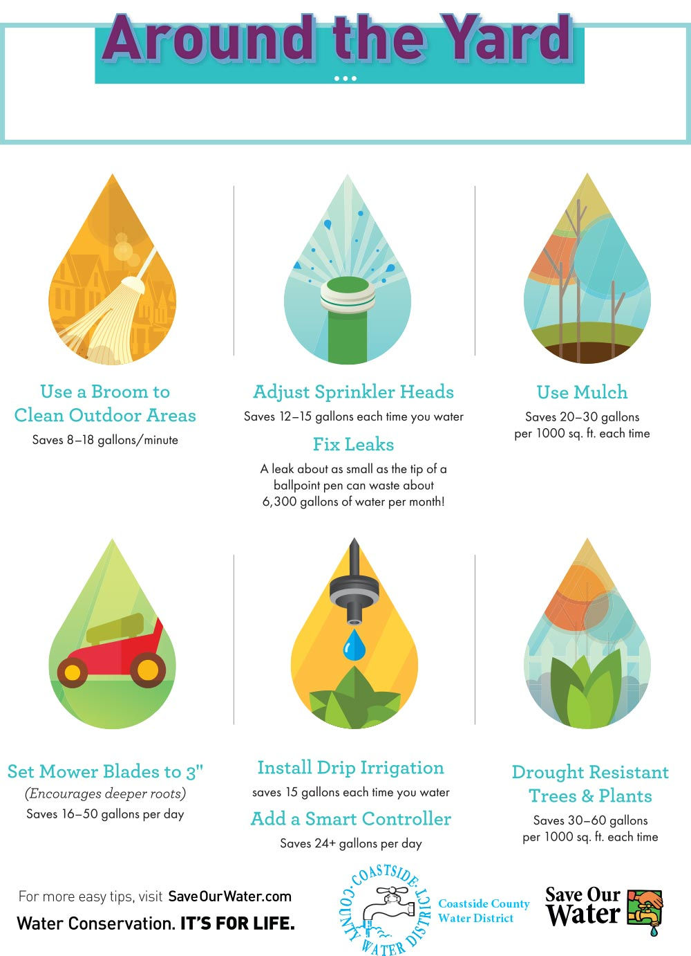 Outdoor Water Conservation Tips - click to download PDF